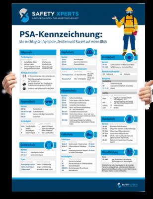 """Poster: """"PSA-Kennzeichnung"""""""