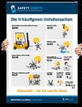 """Poster: """"Die 11 häufigsten Unfallursachen"""""""